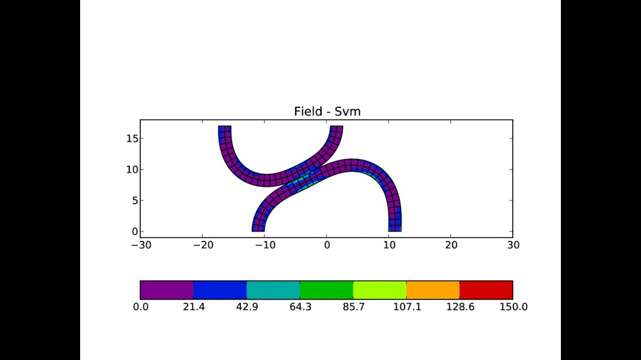 Finite element using Python and matplotlib