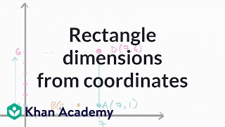 Dimensions Of Rectangle From Coordinates Example