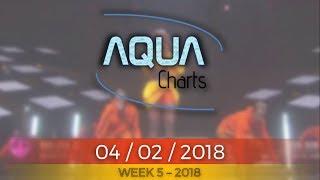 Aqua Charts • Top 100 • 04/02/2018