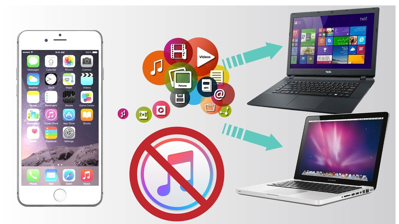 how to connect ipod to pc without itunes