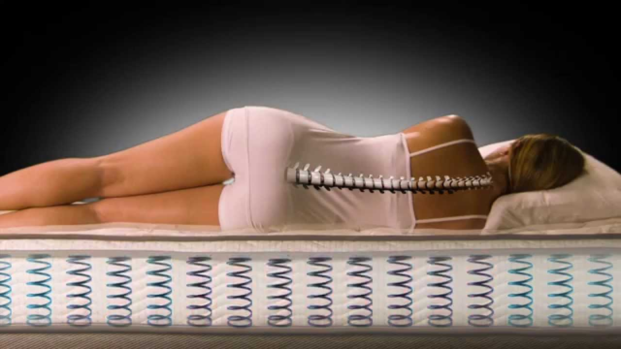 Mattress Saver The Cost Effective Way To Eliminate Sag You