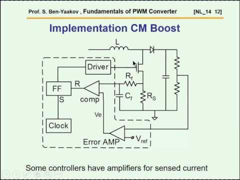 Basics of  PWM Converters Controller Design. Part III. Peak Current Mode (PCM)