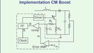 Basics Of PWM Converters Controller Design Part III Peak Current Mode PCM