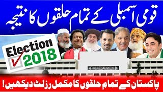 Pakistan Election 2018 Results - Complete Result - PM Imran Khan - Naya Pakistan
