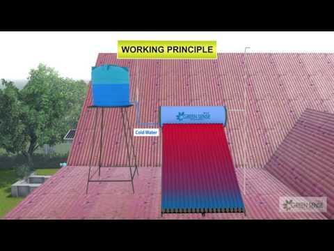 Solar greensense energy