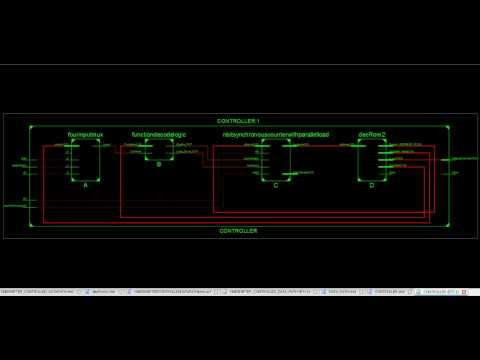 VHDL Controller - microprocessor design in circuit ISE Xilinx CODE