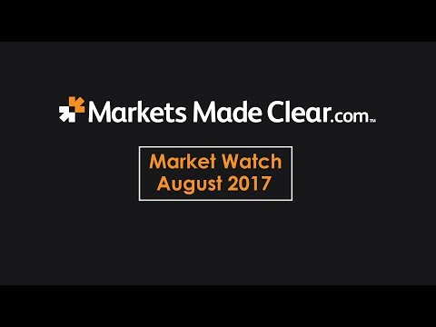 August Market Watch - Australian Dollar, British Pound, Palladium, Coffee