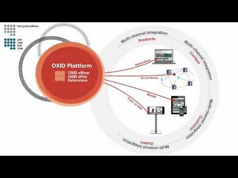 OXID Plattform EN
