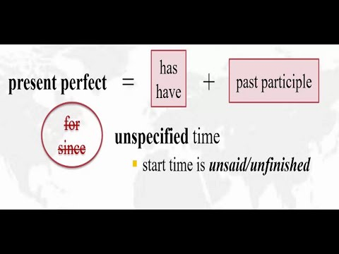 Present Perfect Tense Unspecified Time   Present Perfect without Since and For  