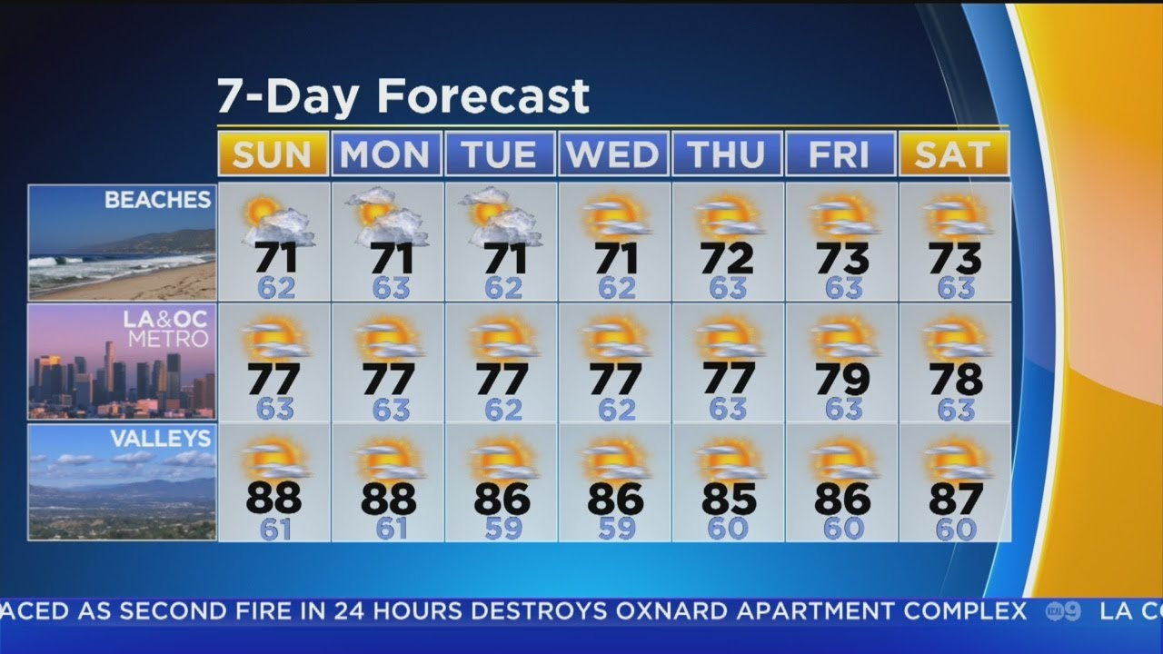 Amber Lee's Weather Forecast (June 23)