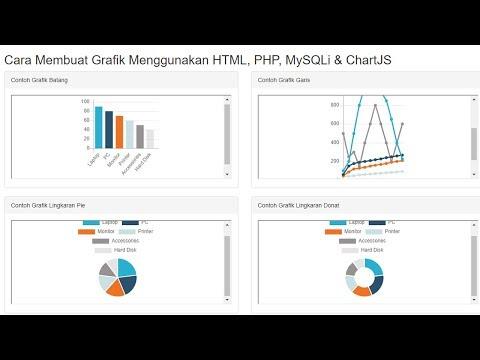 cara-membuat-grafik-menggunakan-html-php-mysqli-dan-chartjs