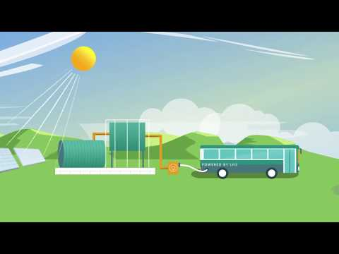 What is renewable 'green' hydrogen gas?