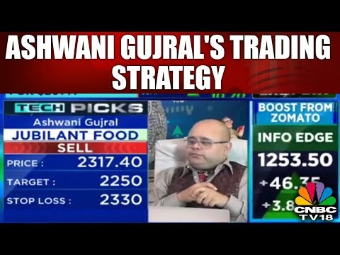 Ashwani Gujral's Trading Strategy | Sell Adani Ent, Jubilant Food; Buy Hindustan Zinc | CNBC TV18