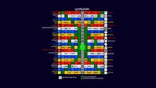 кин 132 в календаре Майя: как Выбор определяет вашу Реальность  секреты 7-го столбца и ВМ Обезьяны