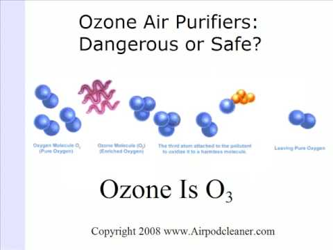Air Purifier Danger OZONE WARNING in CONSUMER REPORTS YouTube