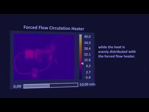 Zerostart® Forced Flow