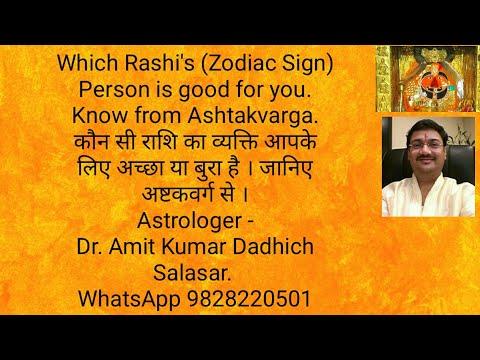 ज्योतिष में अष्टकवर्ग का उपयोग Uses of Ashtakvarga in vedic Astrology (Jyotish) in Hindi