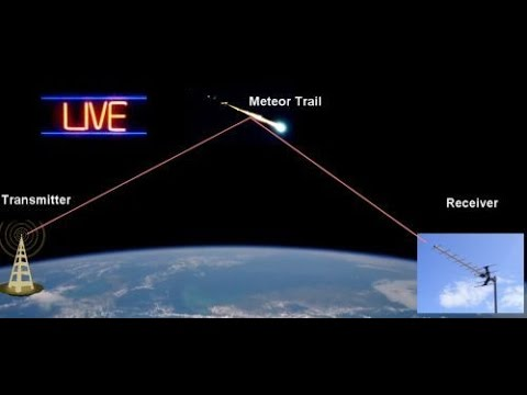 Meteor Echoes Live Stream: livemeteors.com