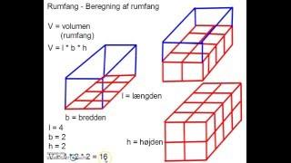 Rumfang - Beregning af rumfang