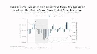 New Jersey Poverty in the Wake of the Great Recession 2012
