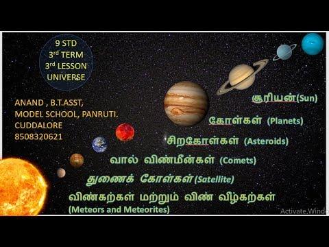 9th Standard Science Videos (04)