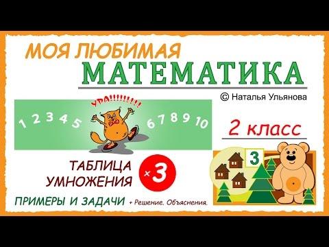 Таблица умножения на 3. Примеры и задачи. Математика 2 класс.