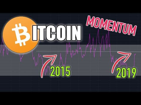 BITCOIN TRENDING NICELY | Crypto News