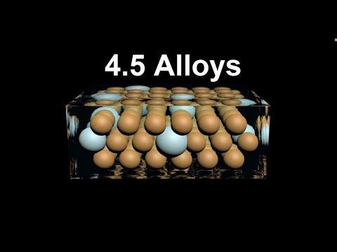 4.5 Alloys [SL IB Chemistry]
