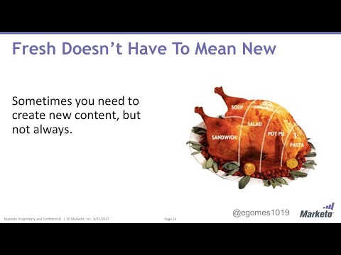 [Webinar] Introduction to Content Marketing