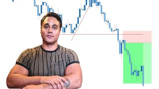 3 Powerful Entry Patterns | How To Identify Momentum To Get The Best Out Of Your Trades