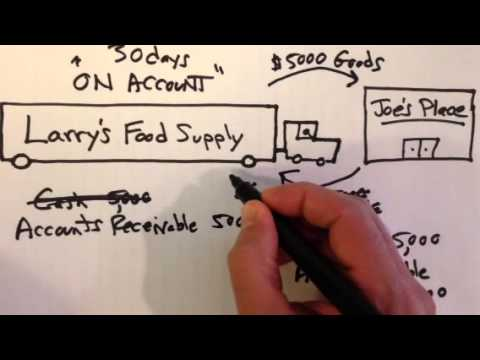 Accounts Receivable and Accounts Payable