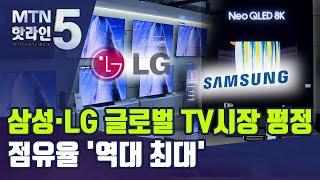 삼성·LG, 글로벌 TV 시장 쌍끌이‥역대급 성장 날개…