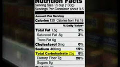 hqdefault - Diabetes Carbohydrate Counting Food List