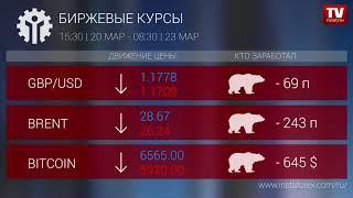 InstaForex tv news: Кто заработал на Форекс 23.03.2020 09:30