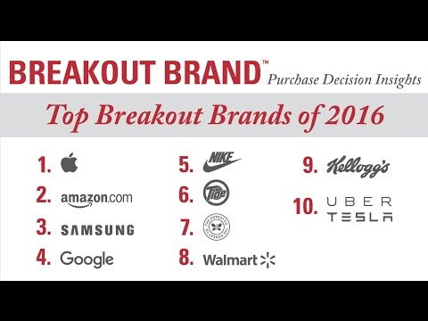 The Top 10 Breakout Brands of 2016