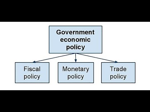 current economic policies and nation debt analysis in the UK/EU