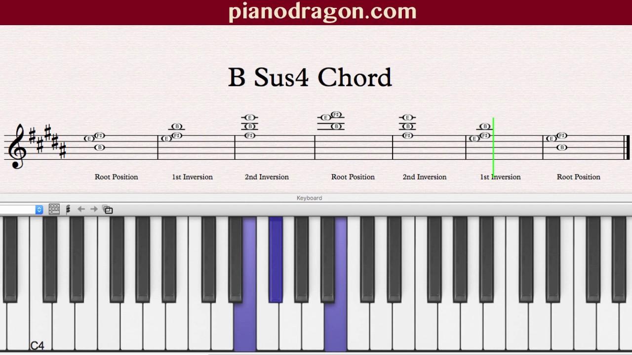 B Sus15 Chord
