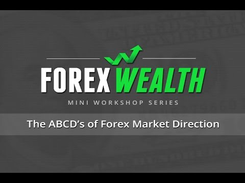 Forex Wealth Mini Workshop Series | The ABCD's of Forex Market Direction