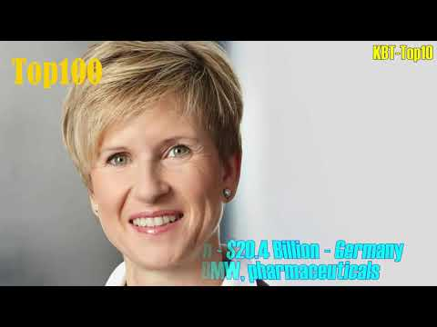 Top 100 richest people in the world