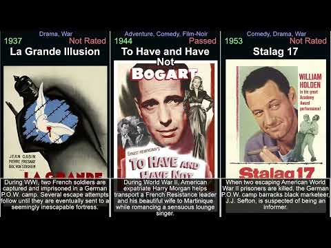 Download War Movies of All Time - Top 100 war films 1920-2021