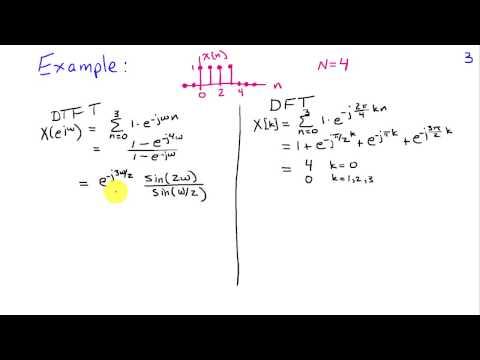 The Discrete Fourier Transform: Sampling the DTFT