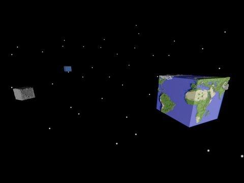 Minecraft - Solar System