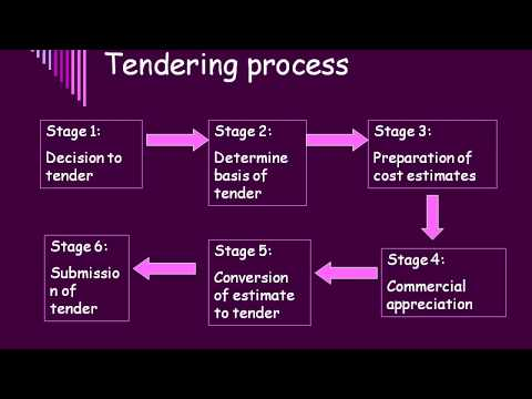TENDER PROCESS AND DOCUMENTATION // General TENDERING PROCESS