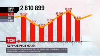 Коронавірус в Україні найбільше нових діагнозів зафіксували в Херсонській області