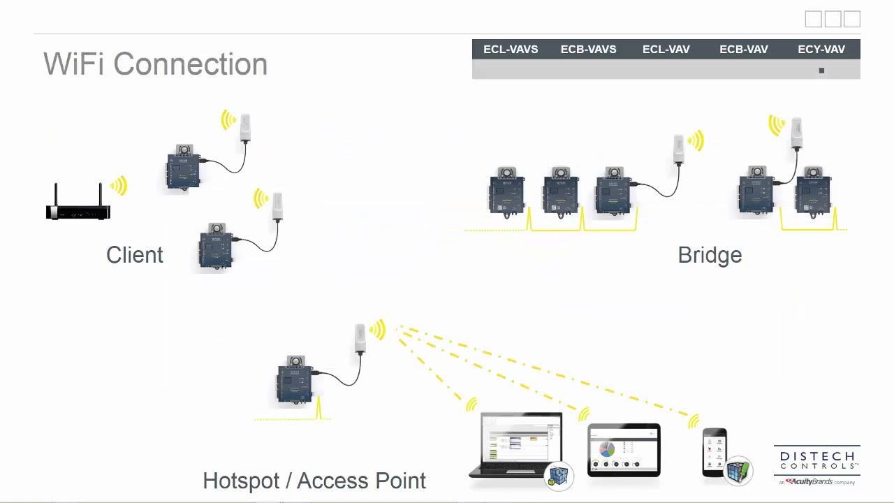 vav wiring diagram [ 1280 x 720 Pixel ]
