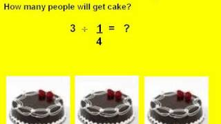 Dividing whole numbers by unit fractions - 6.NS.1