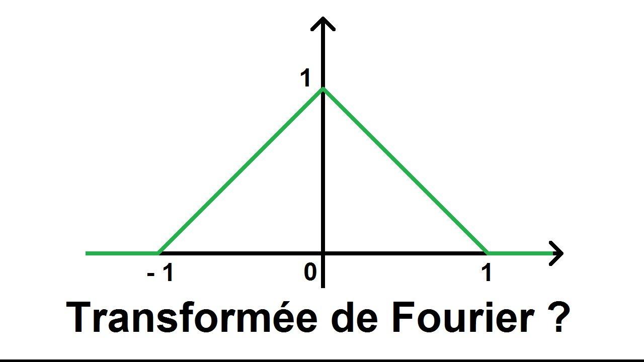 Calcul de la Transformée de Fourier de la fonction ...