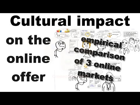 Practical approach: cultural impact on the content of online offer