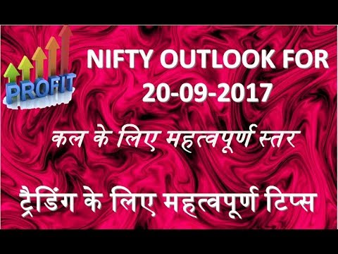 Nifty outlook for tomorrow Trading Strategy tips trick easy profit Share market Trading