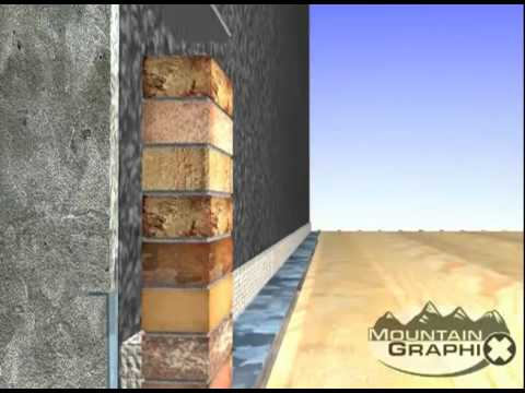 Mountain Graphix: Exterior Wall Flashing